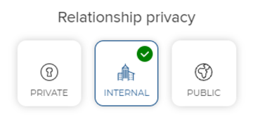Screenshot showing relationship privacy options